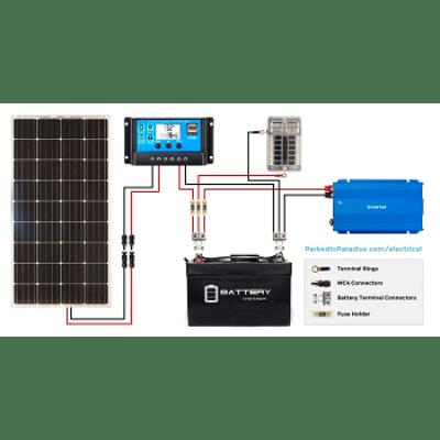 Premium solar panel rendszer – takarékosan a Camp Shopnál